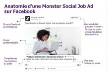 Monster pousse les annonces de recrutement sur les profils Facebook adapt�s