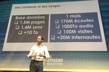 Comme d'autres, Radio France bascule tous ses sites dans le cloud