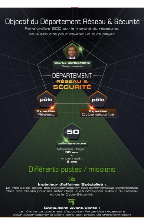 Le d�partement S�curit� & R�seau : objectifs et mission