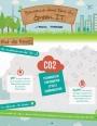 Infographie : Comment réduire l'empreinte écologique et économique de votre datacenter ?