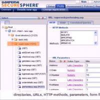 Cisco et IBM ont des vues sur Imperva
