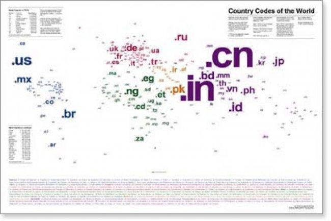 Nouveaux noms de domaine, l'Icann démarre son Big Bang
