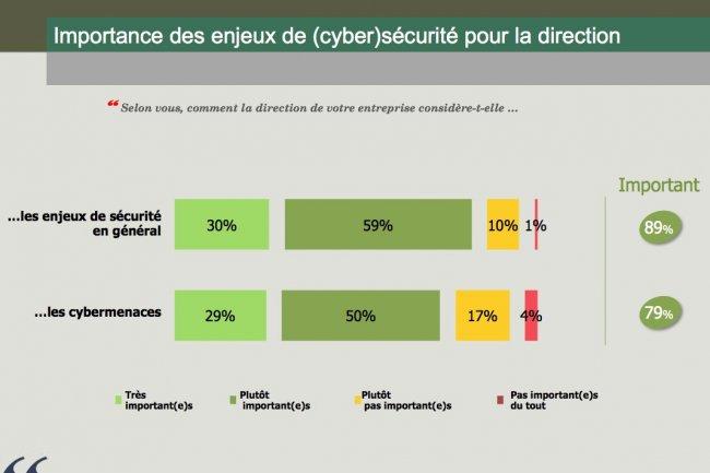 Cybermenaces : des attaques toujours plus sophistiqu�es