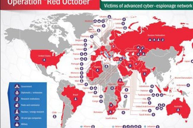 Octobre Rouge : Kaspersky d�masque une vaste op�ration de cyberespionnage
