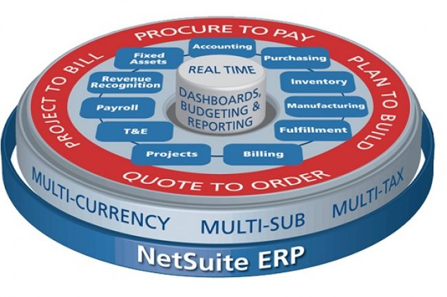 l'ERP NetSuite Cloud sera compatible avec la solution HCM Cloud d'Oracle. Cr�dit: D.R