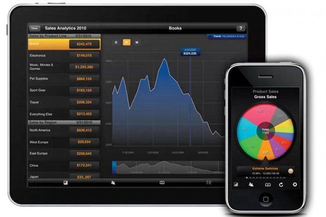 Le décisionnel mobile commence à arriver dans les entreprises