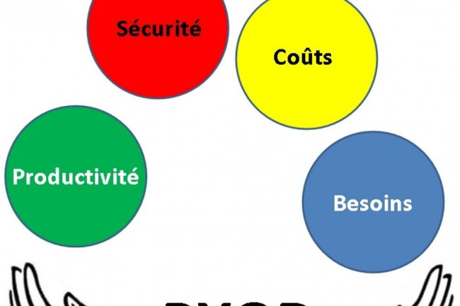 BYOD : et si c'�tait une question de management ?