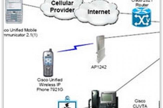 La solution Cisco Unified Communications Domain Manager permet aux entreprises de gérer leurs applications Cisco Unified Communications à partir d'une seule plate-forme. (crédit : D.R.)