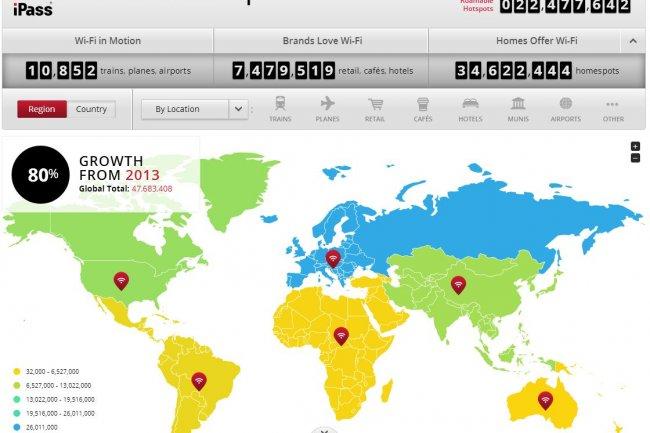 Il y a actuellement près de 40 millions de hotspots communautaires dans le monde. (source : Maravedis Rethink/iPass)