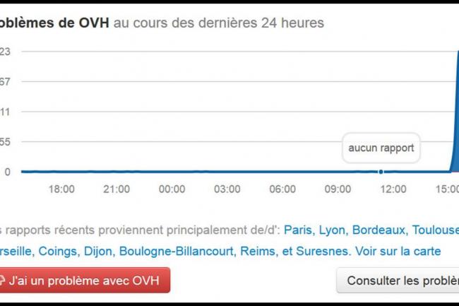 Un pic dépassant plus de 600 problèmes remontés au support OVH a été enregistré mercredi en milieu d'après-midi. (crédit : D.R.)