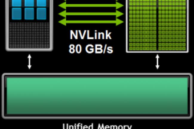 L'architecture CAPI d'IBM se passe de bus PCI pour accélérer les échanges entre les composants via une mémoire centrale unique.