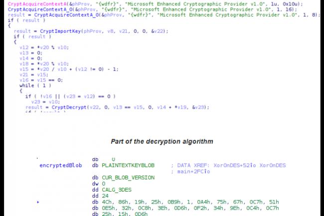 AZZY fait partie de l'arsenal d'outils d'infections utilisées par le groupe de cyberespions russe  Pawn Storm, alias Sofacy. (crédit : D.R.)