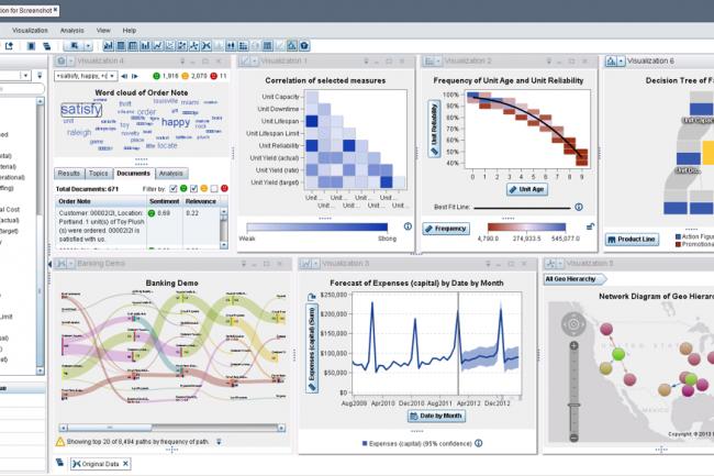 Verspieren a retenu les solutions de SAS (Visual Analytics et Visual Statistics) pour acc�l�rer le calcul des risques.