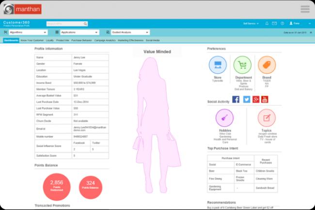 Customer360 exploite une architecture de données hybride pour permettre des analyses avancées. (Crédit: Manthan)