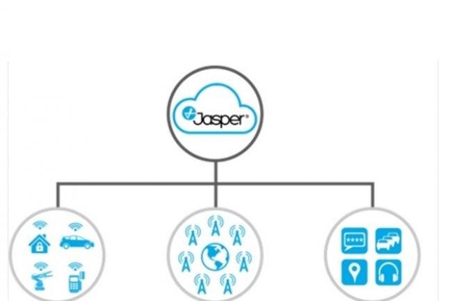 Ave Jasper, Cisco pourra proposer � ses clients une solution SaaS pour g�rer plus facilement leurs p�riph�riques connect�s.