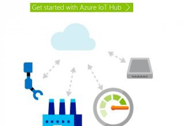 Microsoft ouvre en disponibilité générale son service Azure IoT Hub pour gérer les flottes d'équipements de l'Internet des objets. (crédit : D.R.)