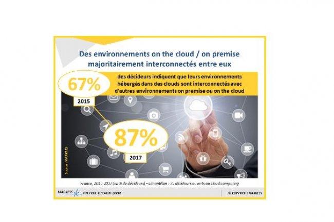 Les environnements cloudifi�s sont actuellement hybrides dans les deux tiers des cas et pr�s de neuf sur dix le seront dans deux ans.