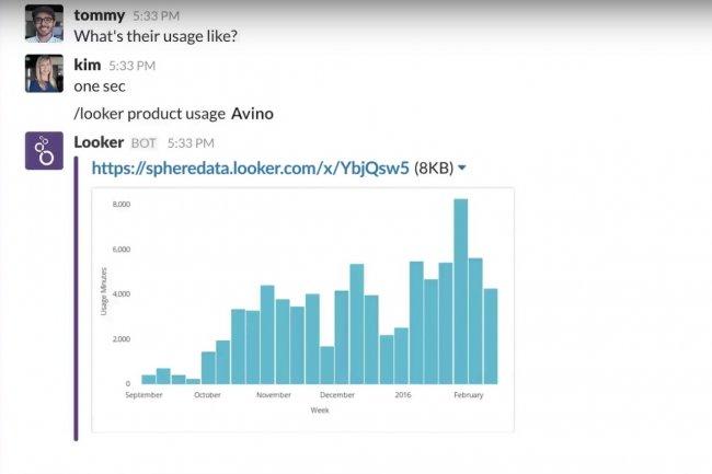 Les utilisateurs de Slack peuvent désormais accéder à Looker pour importer des tableaux ou des graphiques. (crédit : D.R.)