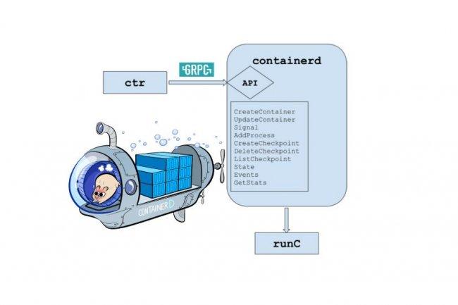 Docker extrait de sa technologie son runtime de conteneurs pour encourager les développements dans son écosystème. (crédit : D.R.)