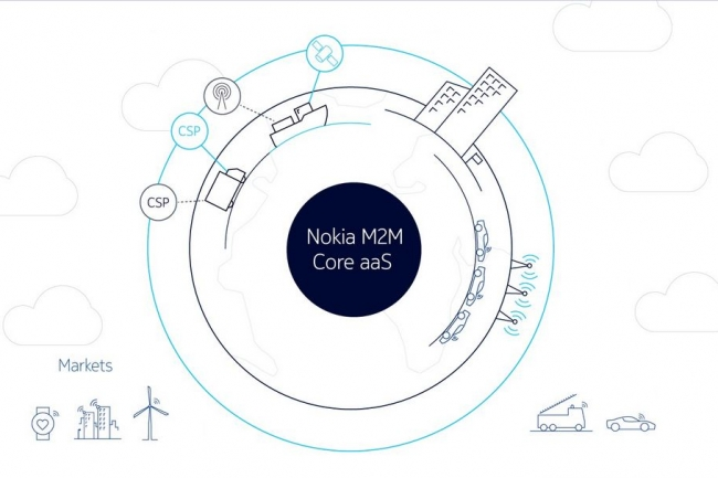 Le réseau Wing constitué par Nokia permettra de suivre une flotte de containers de fret à travers le monde. (crédit : D.R.)