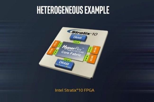 Des processeurs multipuces chez Intel grâce à sa technologie EMIB