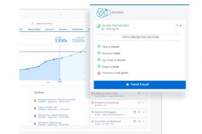 Les technologies d'intelligence artificielle sont injectées dans les logiciels de CRM ainsi que l'illustre Salesforce avec Einstein (ci-dessus), mais aussi Microsoft avec son offre Dynamics CRM. (crédit : D.R.)