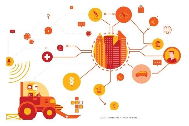 Dans un rapport, Avanade met en exergue cinq sujets à aborder pour préparer son entreprise à l'avancée des technologies d'intelligence artificielle, dont la capacité à tirer profit des écosystèmes numériques. (crédit : D.R.)