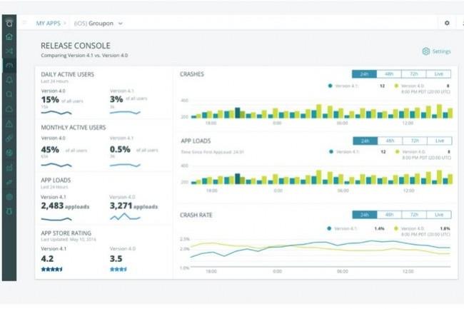 La console d'Apteligent permet aux développeurs de comparer les performances des nouvelles versions d'apps mobiles par rapport aux précédentes. (crédit : D.R.)
