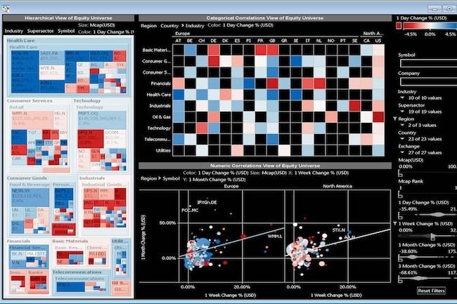 Les outils de Statistica vont venir enrichir la plate-forme Insight de Tibco. (crédit : D.R.)