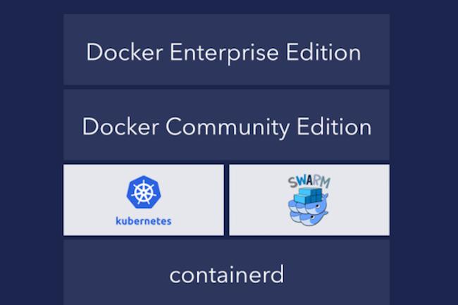 Si Docker ajoute le support de Kubernetes, la société continue à pousser son propre outil Swarm. (Crédit D.R.)