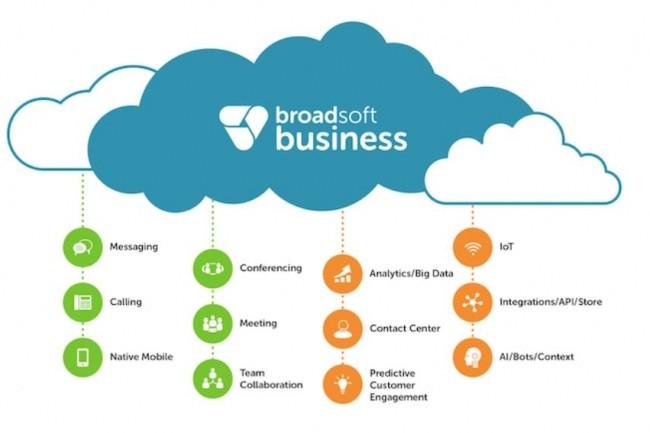 Outils de collaboration : Cisco rachète BroadSoft pour 1,9 Md$