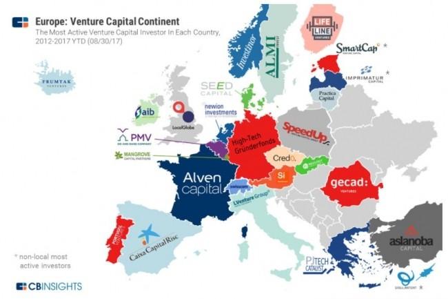 Cartographie des fonds d'investissement les plus actifs en Europe. (crédit : CB Insights)