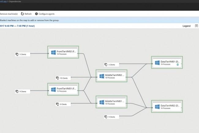 Microsoft aide à migrer les applications VMware dans Azure