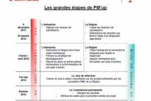 Des subventions pour les PME des TIC en Ile-de-France