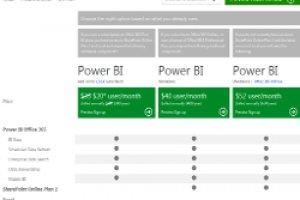 Microsoft d�voile les tarifs de PowerBI pour Office 365