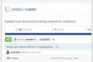 Rudder, l'alternative SDN de CoreOS pour Docker
