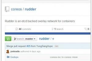 Rudder, l'alternative SDN de CoreOS pour Docker