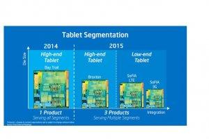 IDF14 : Intel met aussi l'accent sur les objets connect�s