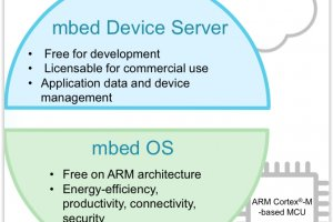 ARM d�veloppe un OS pour l'Internet des objets