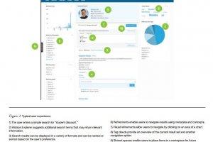 Insight 2014 : IBM renforce les capacit�s cognitives de Watson Explorer