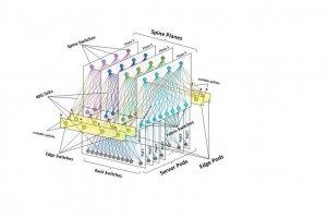 Facebook ouvre un datacenter modulaire qui peut s'étendre sans limite