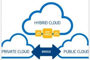 Cloud hybride : Une priorit� pour 72% des entreprises fran�aises en 2015