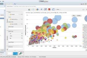 Annuels SAP France 2014 : HANA et le cloud tirent la croissance