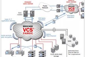 La mairie de Bordeaux garantit la r�silience de ses flux r�seau avec une Fabric Ethernet