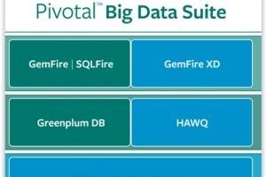 Pivotal met en Open Source les composants de Big Data Suite
