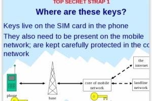 Piratage Gemalto : La NSA a vol� des cl�s de chiffrement de cartes SIM