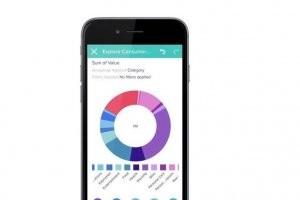 Salesforce renforce ses fonctions d'analyse sur terminal mobile