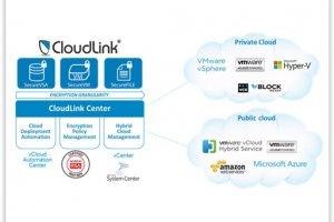 EMC rach�te CloudLink pour s�curiser le cloud hybride