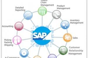 SAP lance des services de d�veloppement cloud