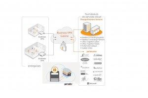 OBS ajoute � son cloud l'authentification multifacteurs de Gemalto